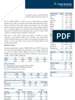 Market Outlook, 20th February, 2013