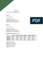 IP Adresiranje Primeri 20080416