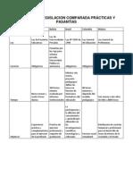 ANÁLISIS DE LEGISLACION COMPARADA PRÁCTICAS Y PASANTÍAS