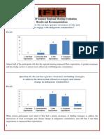11-2013 Regional Meeting Evaluation Report