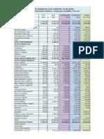 7 Ejecución Presupuestal 2012