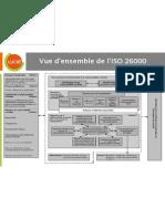 Vue d'Ensemble de l'ISO 26000- 110529