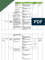 Scheme of Work f4 2013
