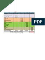 Budget Krabi Feb 2013