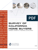 CAR 2008 Homebuyer Survey