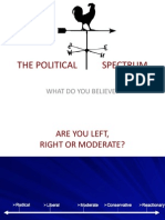 Political Spectrum - PowerPoint
