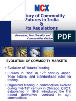 History of Commodity Futures in India