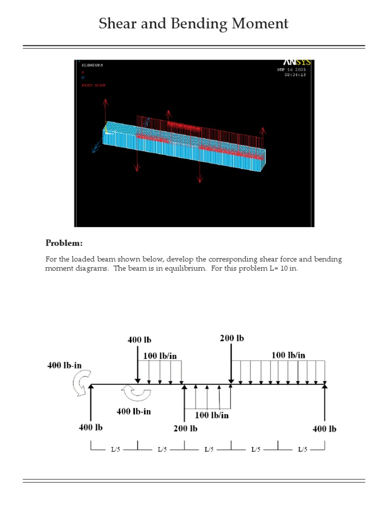 Sfd And Bmd In Ansys Apdl Bending Graphical User Interfaces Shear Force Diagram How To Draw A