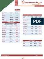 Free stock market tips | Free share market tips
