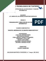 equiposjerarquicosvsdemocraticos-120508091629-phpapp02