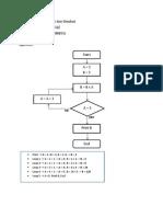 Algoritma 5 Faktorial.pdf