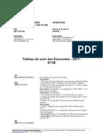 afnor-p06e_n0474_tableau_de_suivi_des_eurocodes_-_2011-07-061_2011-08-16_17-03-24_24