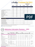 CUNY SUNY Admissions Profile