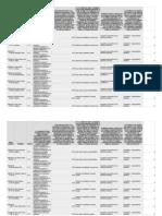 EVALUACIÓN SOCIALES 11º.pdf
