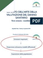 Taranto_Stato Dell'Arte_Rischio e Diffusione Inquinanti