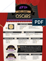 Lights, Camera, Action—It's Oscar Time and Avid has a lot to Celebrate
