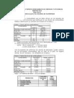 Índices Energéticos para Estudiuos de Factibilidad 2012 (2)