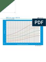 BMI for age 5 19 boy
