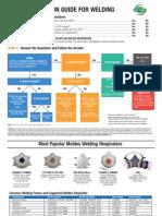 Respiradores. Decision Guide for Welding