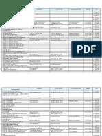 b2a20a3bd1 EIN MASTER 1 .pdf