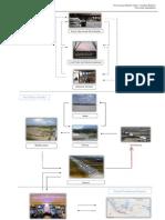 perencanaan fasilitas bandara-3