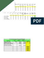 Apuntes de Analisis de Costos y Presupuestos