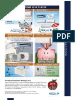 2013 New Fujitsu Products