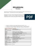 Karakamsa