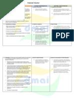 Patient Charter-DMAI NABH