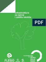 Infrastruktura za zaštitu okoliša
