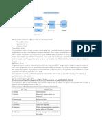 SAP_BASIS fundamentals