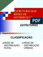 AULA12-03- ESTRUTURAS DAS REDES DE DISTRIBUIÇÃO (F)
