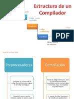Estructura de Un Compilador