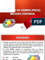 CIRCULO DE DEMING (PDCA).ppt