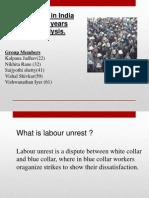 HRM - Labour Unrest