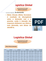 Efeito Chicote (Forrester)
