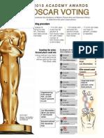 Oscar voting