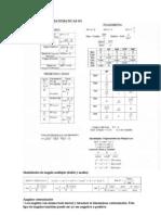 Formulario de Matematicas 3