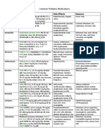 Common Pediatric Meds