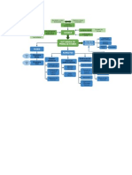 Mapa Conceptual Tema 8