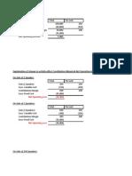 Cvp Analysis - Summer 2012