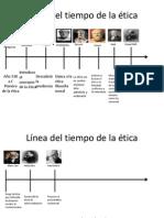 Linea Del Tiempo de La Etica 2
