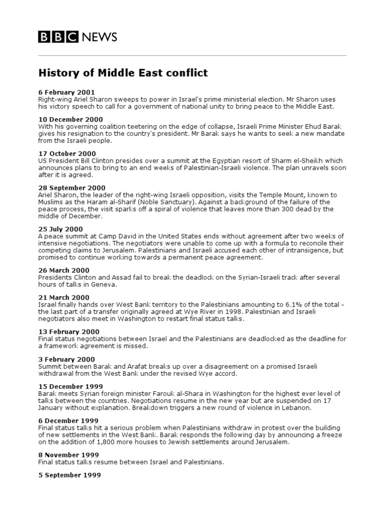bbc news in depth israel and the palestinians history of