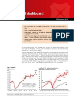 Asia Cyclical Dashboard 130214