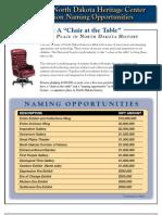 Naming_Opps.pdf