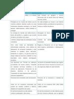 Sistema Nervioso Central y autonomo.docx