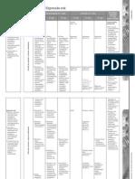 Proposta anualização por cpmpetencias -Areal