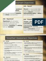 Assessment Objectives (1)