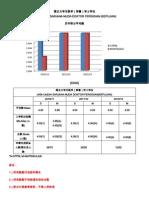 国民大学吉隆坡分校科系积分