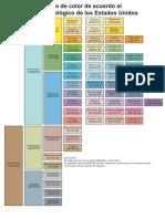 codigo_color_estratigrafia.pdf